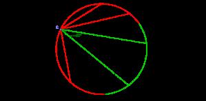 Paradoxe de Bertrand, méthode 1