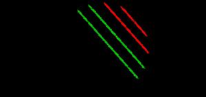 Paradoxe de Bertrand, méthode 2