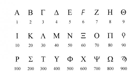 L'alphabet grec en nombres