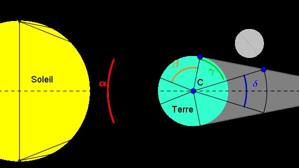 Schéma d'Hipparque
