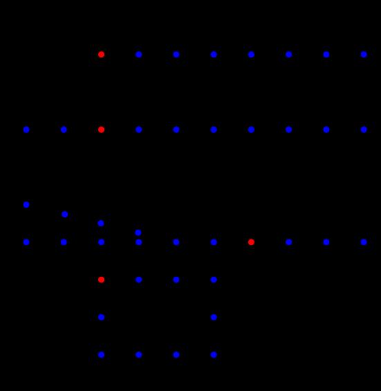 Plusieurs configurations convenables