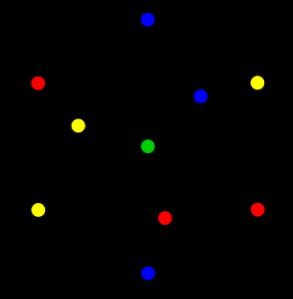 Graphe de Golomb