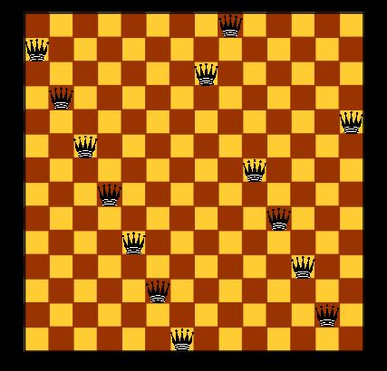 Solution 14 x 14